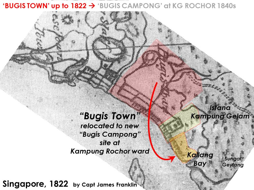 "Site of Bugis Town in 1822 map by Capt James Franklin, and the new site of ""Bugis Campong"" in Jackson Plan 1823. Annotation by Imran bin Tajudeen."